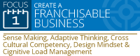 FOCUS on franchising Training Programs - create franchisable business