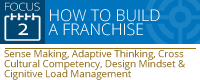 FOCUS on franchising Training Programs - how to build a franchise