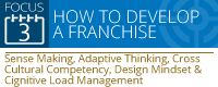 FOCUS on franchising Training Programs - how to develop a franchise
