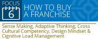 FOCUS on franchising Training Programs - how to buy a franchise