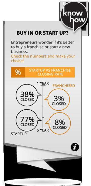 Infografica-franchising-mini