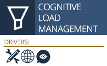 COGNITIVE-MANAGEMENT