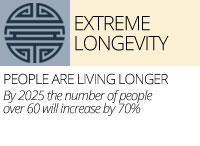 longevity - sistema knowhow franchising